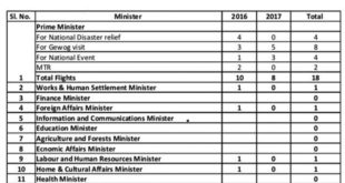Image: The figures given by the PM's office